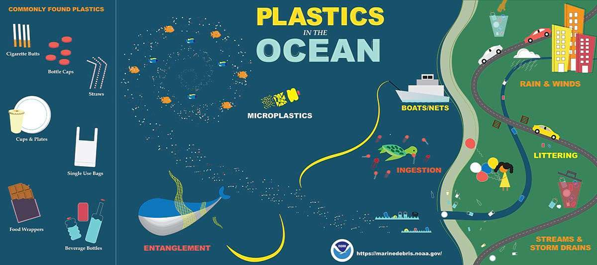 plastic-in-the-ocean-planetary-concerns
